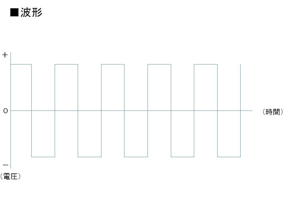 矩形波_イメージ