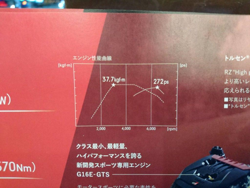 GRヤリス_パワー曲線
